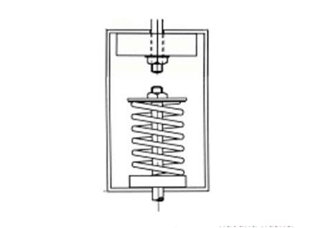 TEK Acoustic SNH 1 - Spring & Neoprene Hangers